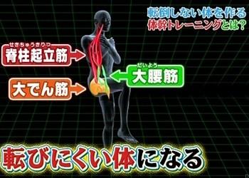 転倒しない体を作る体幹トレーニング3.jpg